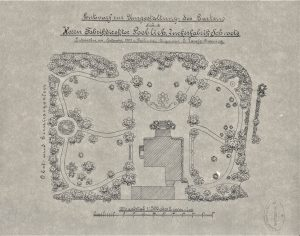 Projekt przebudowy ogrodu Pan Loeblick Dyrektor Fabryki Cukru w Świeciu autor Johannes Larass